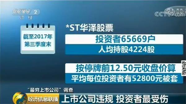 北京赛车PK10投注:中国最穷上市公司:账上只有178元!网友:我竟比上市公司有钱