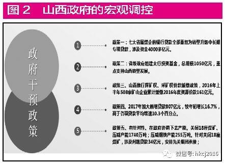 【红刊财经】看空银行股是一个大错误