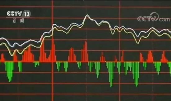 新金沙娱乐平台:揭秘神秘账户操纵股价过程:涉资金几十亿账户数百个