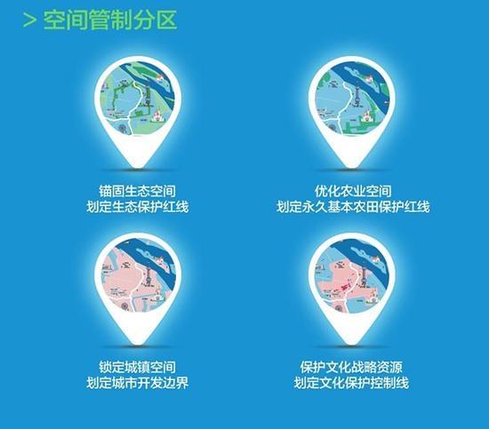 澳门银河电子游艺:上海发布城市总体规划_探索建设自由贸易港