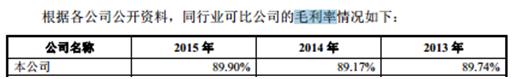 惨烈!12月IPO终止审查45家 连汇仁肾宝都救不了