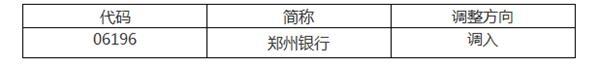 深港通下的港股通股票名单调整 一公司调入