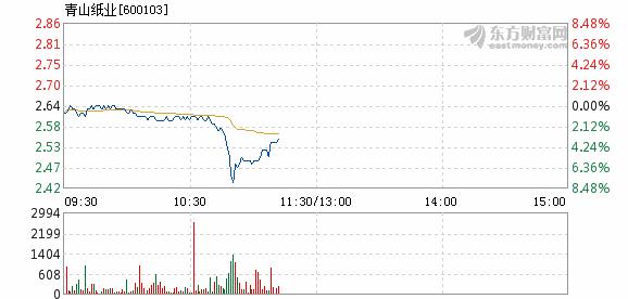 股票:权重股能成扛起袭击大旗吗?东方资产网