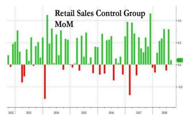 """今日市场将迎两件大事:""""恐怖数据""""晚间来袭 意大利面临关键时刻"""