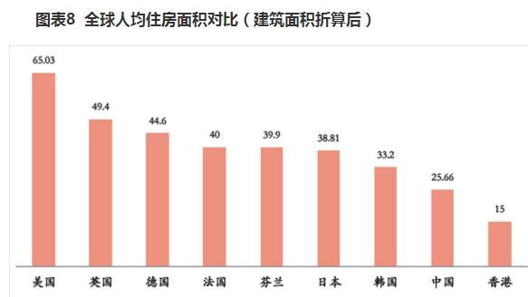 中国现在总人口多少_当前,我国流动人口占全国总人口的17%,其中农村户籍流动(3)