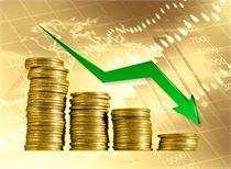 沪指收盘跌近3%失守2500点 再创四年新低