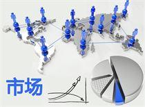 刘士余:证监会始终坚持以改革开放创新为主线来稳定和提振市场信心