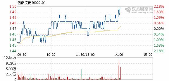 电脑行业:东方资产网不保障该讯息(包罗但不