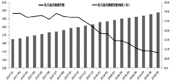 【股指期货】流动性无忧 期债牛市将延续