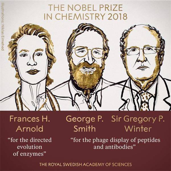 诺贝尔化学奖来袭!A股投资风口正在哪里?