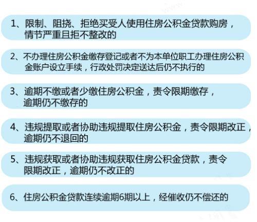 6种情形将列入住房公积金黑名单。<a