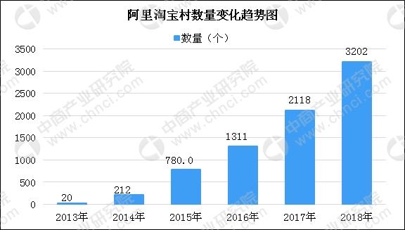 松阳gdp_厉害了,2017年松阳GDP首破100亿元大关