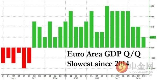 欧洲央行犯难了 这个时候结束QE可能会犯大错?