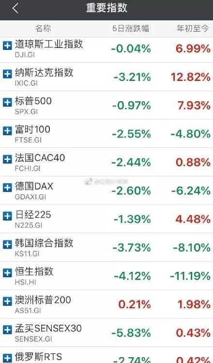 周一A股多空大对决!国庆长假影响股市的九大财经新闻