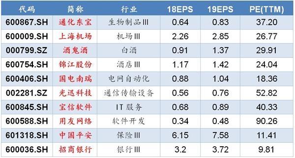 郭进战略李丽凤:a股指数可能对大型金融部门(含黄金股)持乐观态度