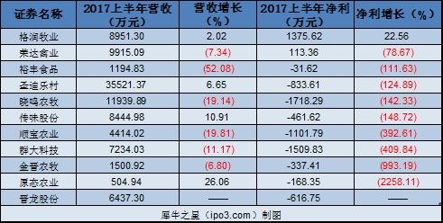 新三板公司业绩逆势上扬 股价却暴跌逾九成