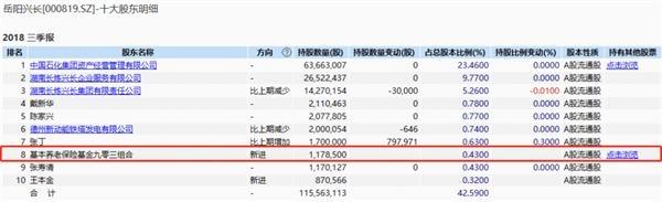 中外資機構正加速抄底A股 已潛伏這些股票