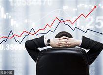 11月12日期权投资策略:银行保险双杀 标的下跌