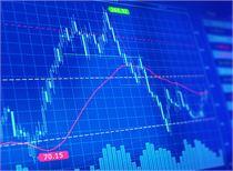 隔夜外盘:欧美股市全线收跌 道指跌超600点纳指
