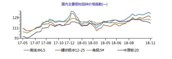 和信投顾:今年CPI指数的研究分析与跟踪
