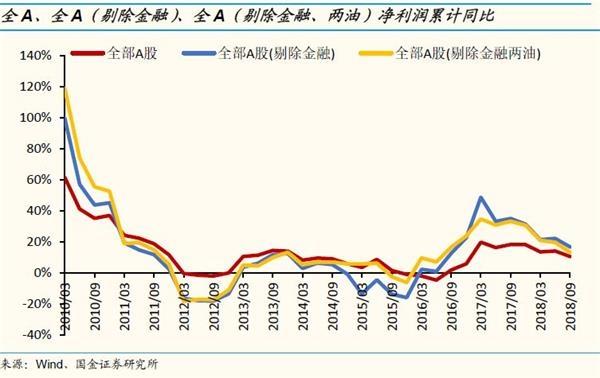 国家黄金战略李丽凤解读第三季度报告:传统周期行业领先