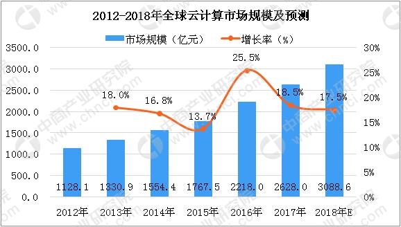 http://www.reviewcode.cn/yanfaguanli/17429.html