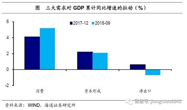 河北经济总量排名全国第五_河北书法家排名前10名