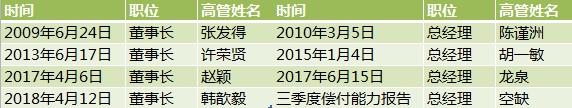 """國泰產險仍未走出虧損""""泥潭"""" 前三季凈虧近3000萬"""