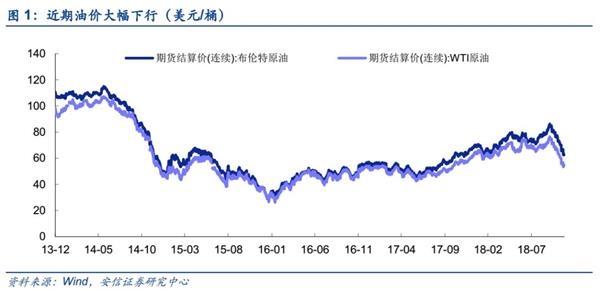 安信策略陈果:一些中期有利A股的因素在逐一出现
