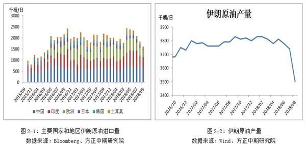 原油短期弱势难改 沥青承压下行 (http://gaoliangseo.com.cn/) 恒指直播 第2张