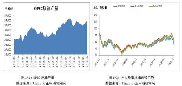 原油短期弱势难改 沥青承压下行 (http://gaoliangseo.com.cn/) 恒指直播 第1张