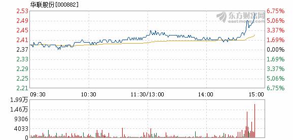华联股份11月27日快速上涨