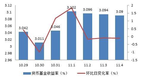 理财周报:上周A股全线大涨