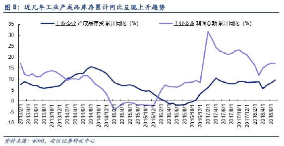安信策略陈果:从ROE历史规律看当前A股盈利周期位置