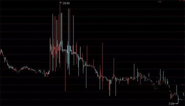"""新三板公司相继重启IPO 这家""""扶贫""""概念股却悄悄脱""""贫"""""""