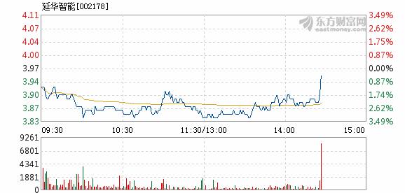 江西铜业:换手率1.74%