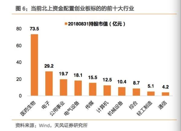 MSCI:明年2月底决定是否将A股权重提升至20%