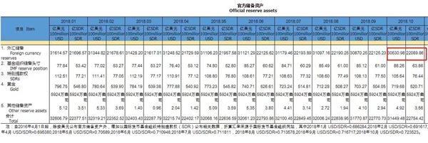 外管局:我国外汇储备规模有望在波动中保持稳定