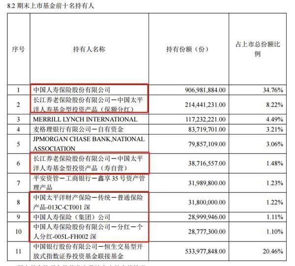 史上最牛!一个月500亿:抄底资金疯狂涌入这些ETF(名单)