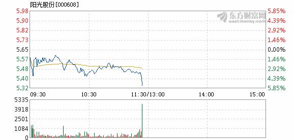 三峡新材:东方财富网不包
