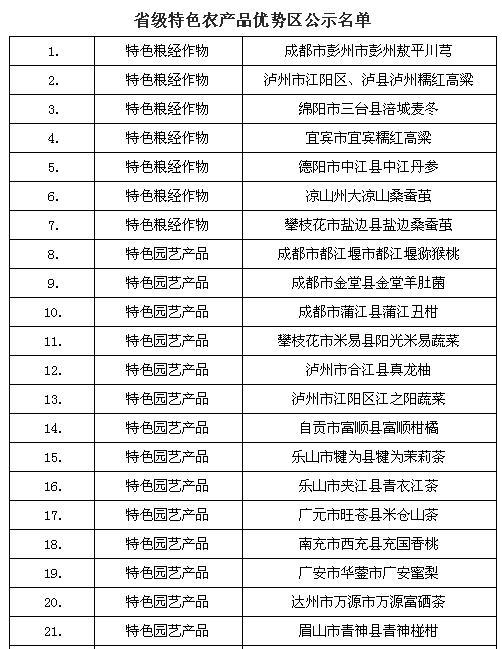 http://www.zgmaimai.cn/shipinnongfu/162832.html