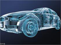 需要看透:恒大系在FF汽车上 是走是留?
