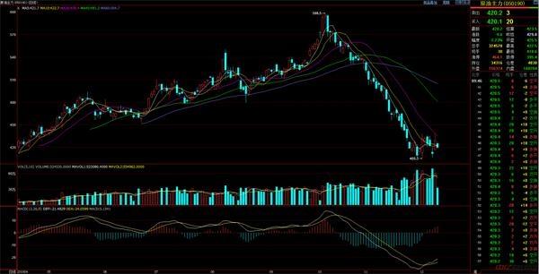 12.11今日原油价格最新行情走势预测