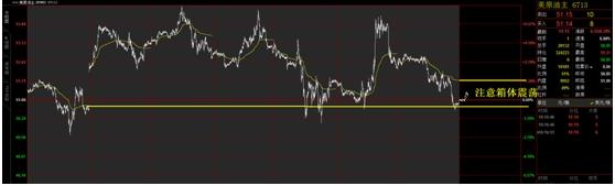 汪浩:OPEC减产前景难测