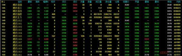 12.11今日螺纹钢价格行情走势预测