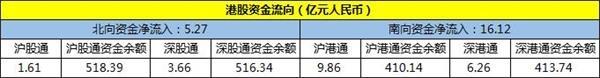 12月11日房地产板块资金流向一览-中国网地产