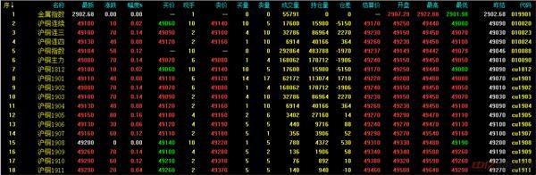 12月12日今日最新铜价格走势分析