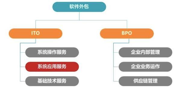 """""""邮票""""凌志软件撤回IPO申请 凌志软件未来能否突出重围?"""