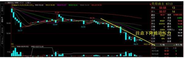 汪浩:市场看空情绪蔓延