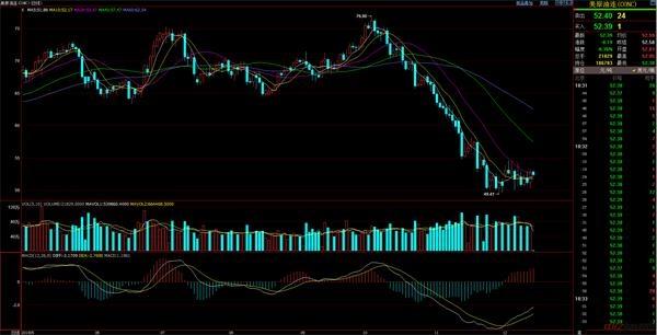 12.14今日原油价格最新走势分析